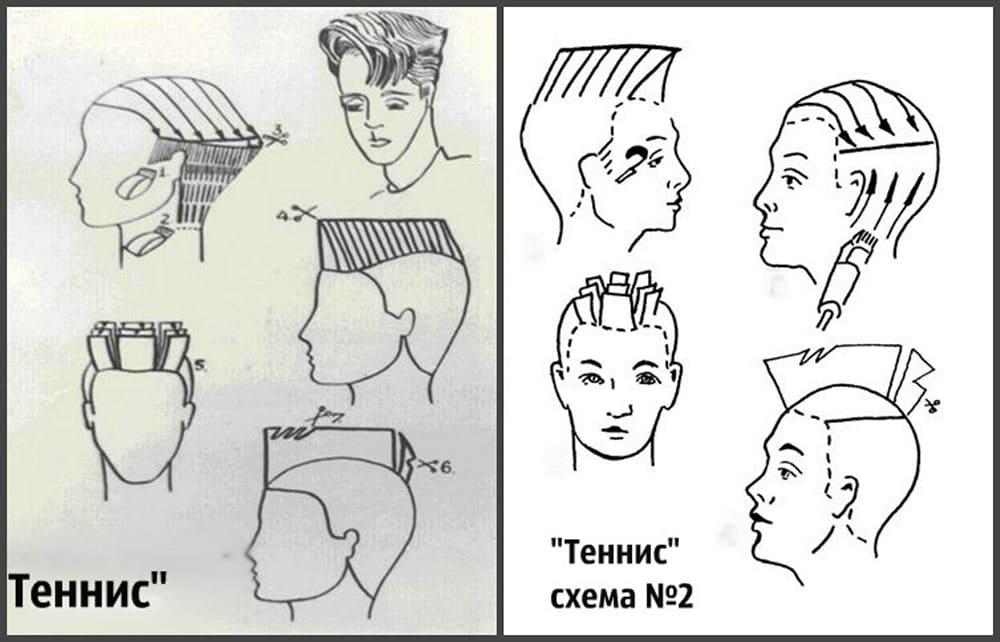 техника выполнения стрижек в картинках